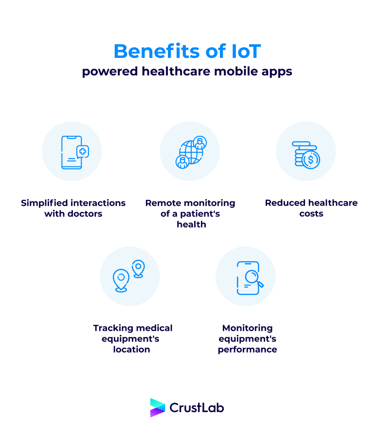 the benefits of gamification in IoT healthcare mobile apps
