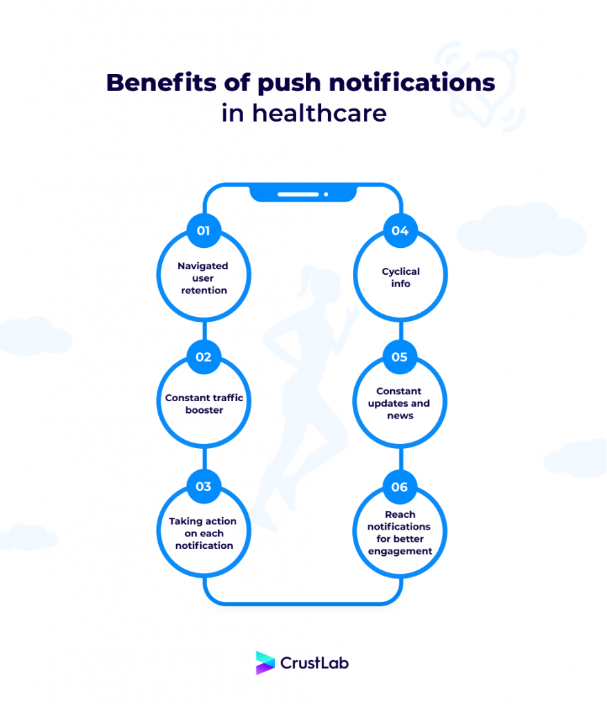 Benefits of push notifications in healthcare mobile app