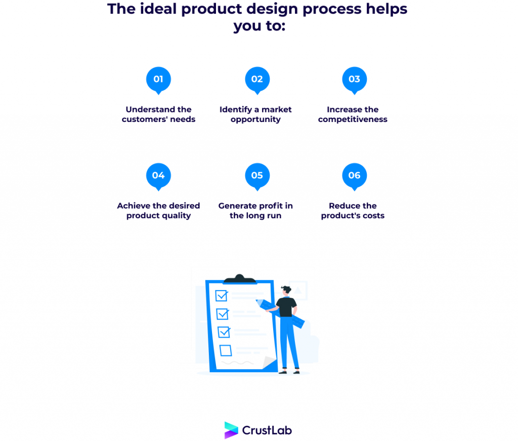 The benefits of the product design process