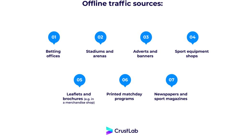 Sportsbook app offline traffic sources
